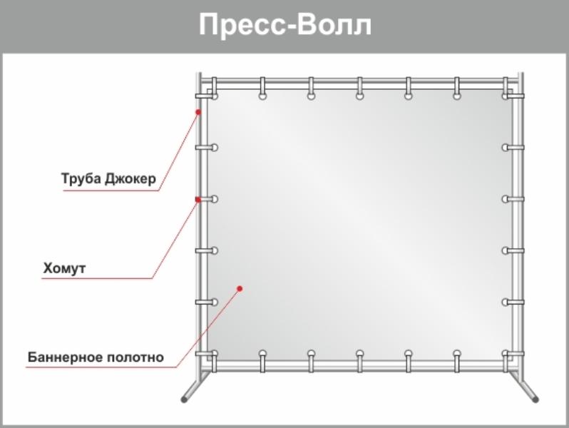 Пресс для установки люверсов Grafalex Н (AM-GP PRO) с инструментом на d - 10 мм и d - 12 мм